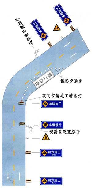 标志,道路交通标线,指路标志,辅助标志,旅游区标识,高速公路,一